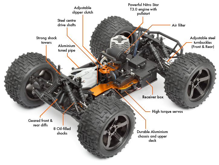 Seven Step Guide: How to Fix a Busted RC Car